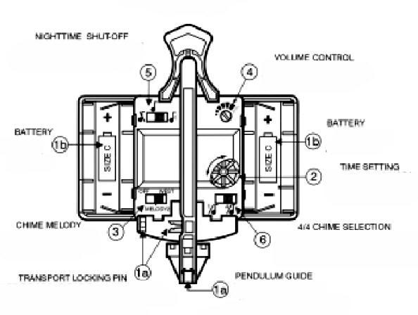 Howard Miller Quartz Owners Manual