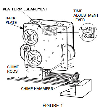 How Does A Centrifuge Work besides Instructions For Kieninger Mantel Clock Movement furthermore Index together with EngineIdentification likewise Canon eos rebel. on instruction manual diagram